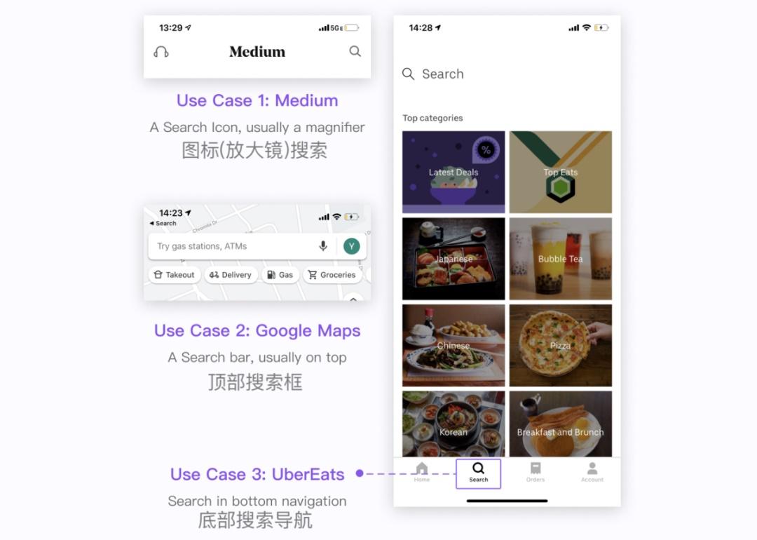 3大方面帮你大幅度提升用户的搜索体验
