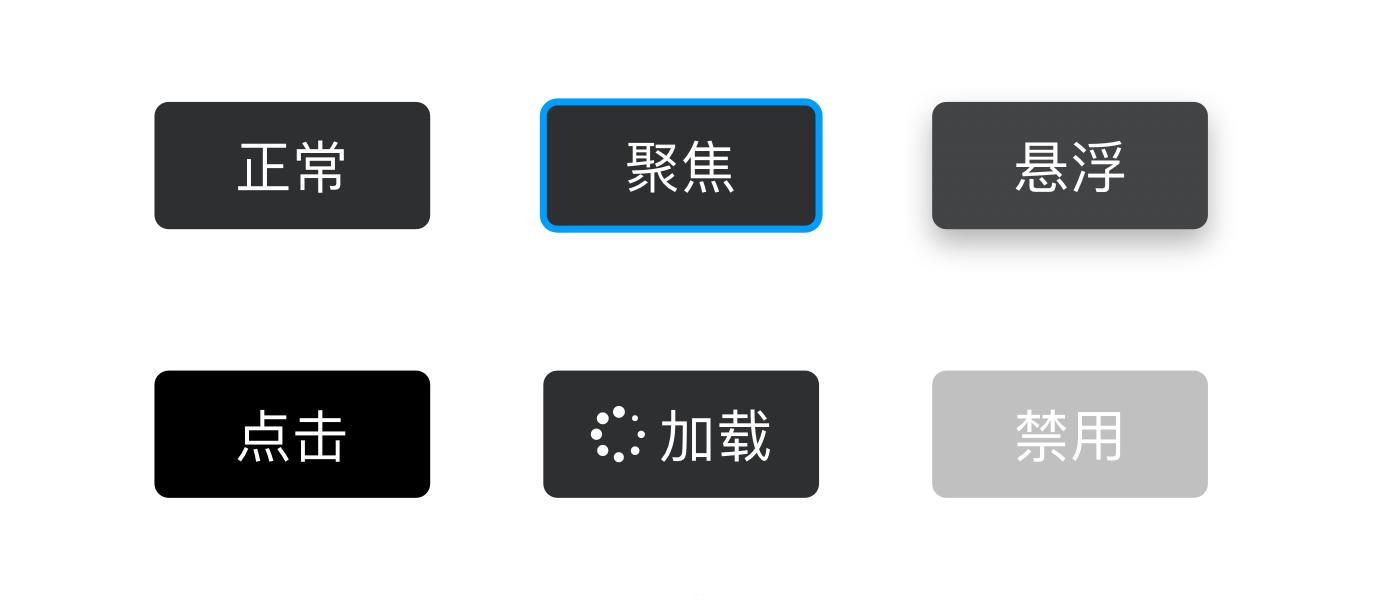 那些B端产品开发中的按钮设计经验总结