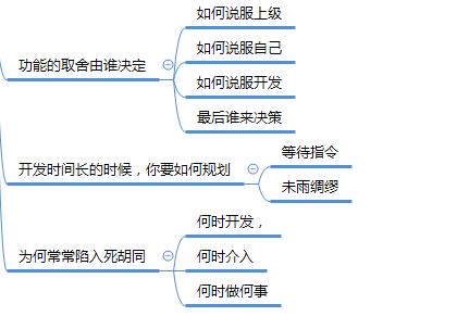 从四个方面分析应该如何规划产品功能