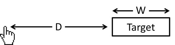 从设计角度理解经典的费茨定律