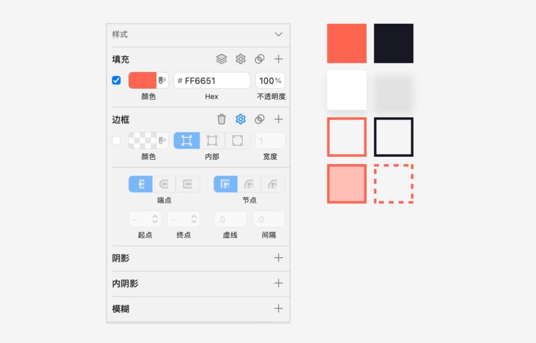 如何使用sketch搭建组件库的方法以及过程
